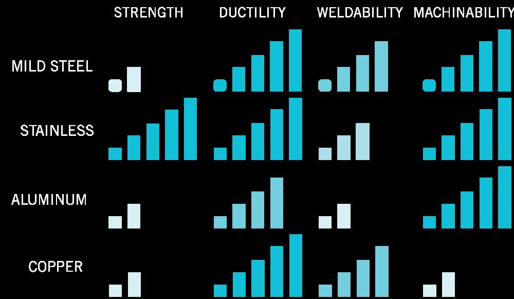 Metal-Comparison-3